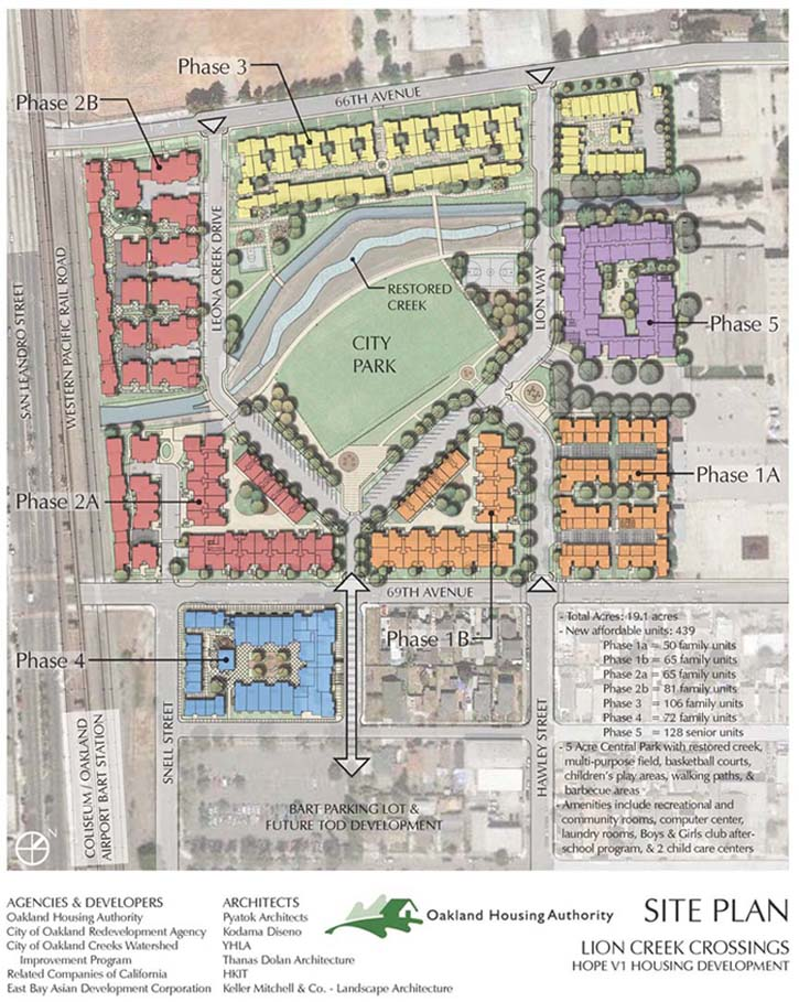 Real Estate Development Plans : Lion creek crossings master plan